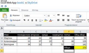 Студенти учат за SkyDrive и вграждане на работни книги